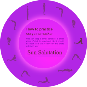 surya namaskar sun salutation steps and benefits